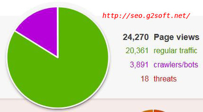 cloudflare-traffice-sample.jpg