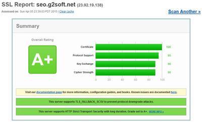seo-blog-ssl-rating.jpg
