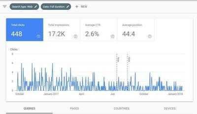 search-performance-report.jpg