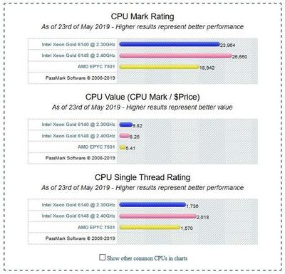 compare-cpu-mark-rating.jpg