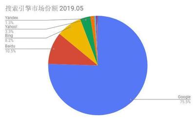 search-engine-market-share.jpg