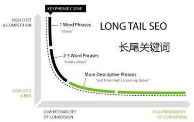 long-tail-seo.jpg