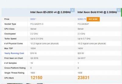 cpu-compare-2650vs6140.jpg