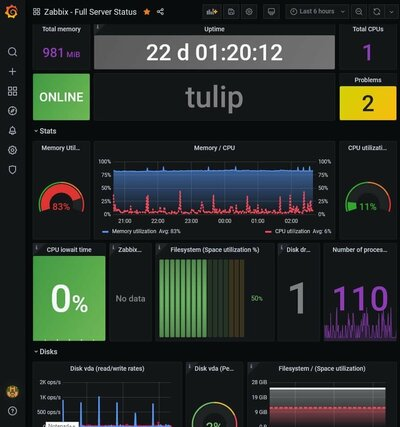 server-zabbix-grafana.jpg