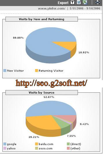 analytics-new-return-source.jpg