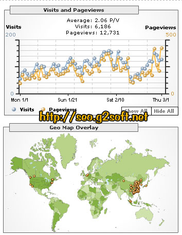 analytics-visits-geo.jpg